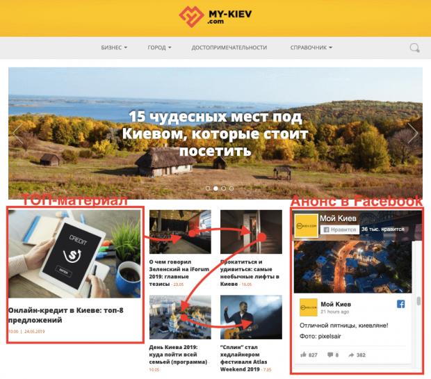my-kiev-05-2019 home