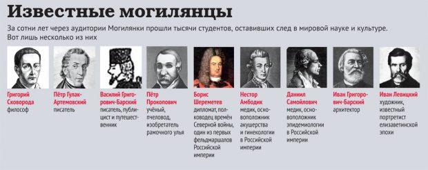 Известные могилянцы