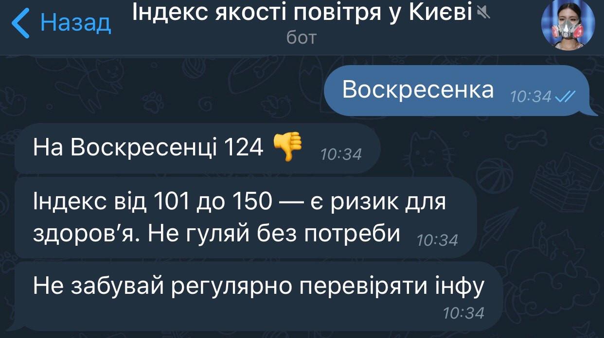 """Телеграм-бот """"Индекс качества воздуха в Киеве"""""""
