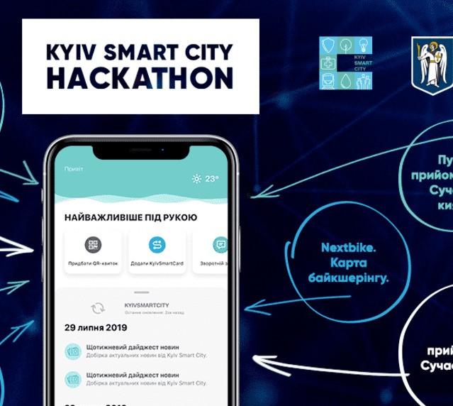 Мобильное приложение, Киев